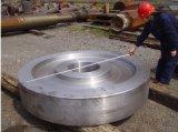 Forging Gear